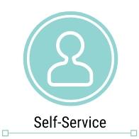 Self Service
