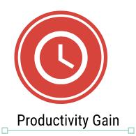 Productivity Gain